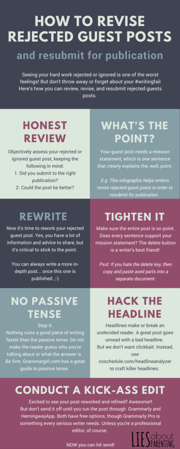 6 steps to revising rejected guest post writing